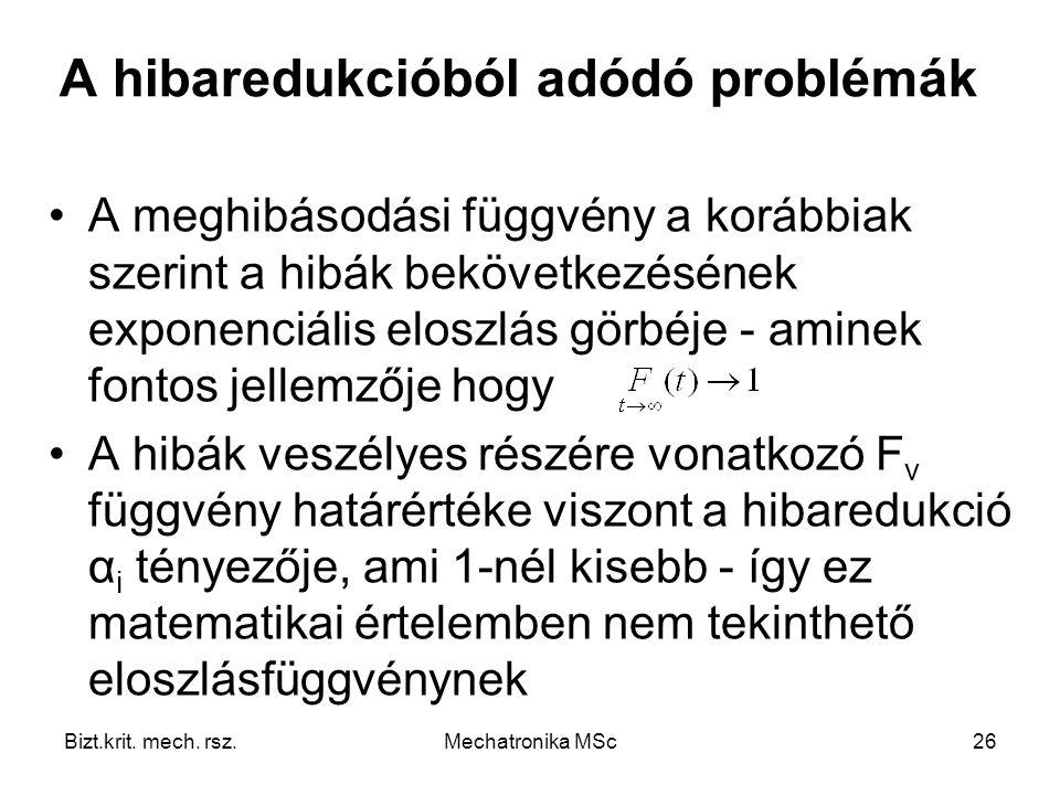 A hibaredukcióból adódó problémák