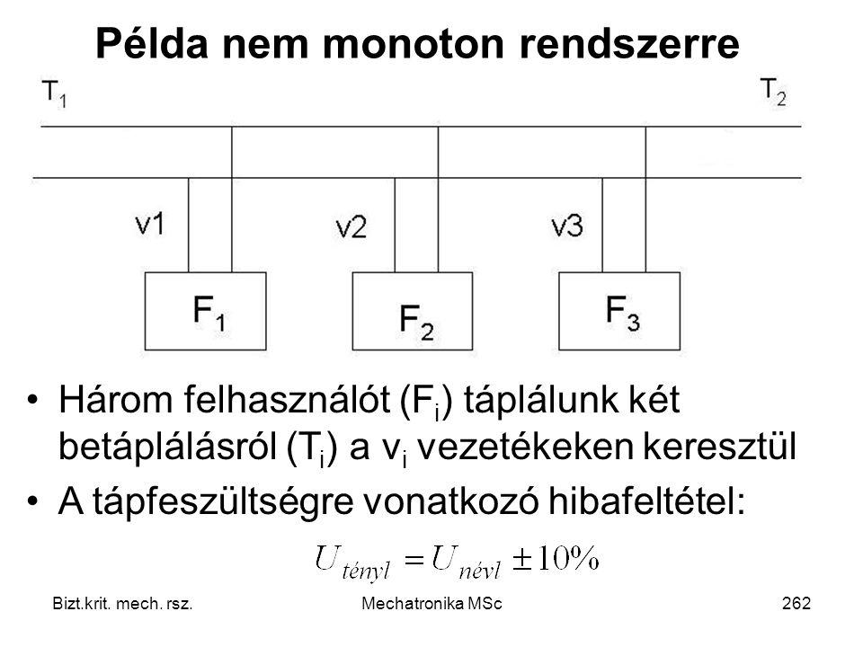 Példa nem monoton rendszerre