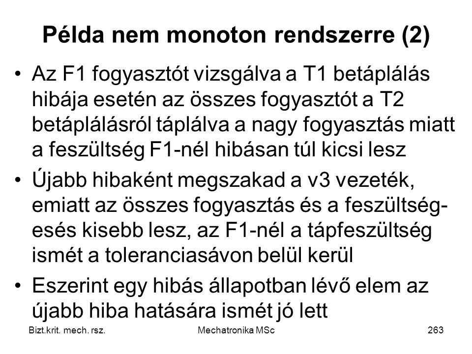 Példa nem monoton rendszerre (2)