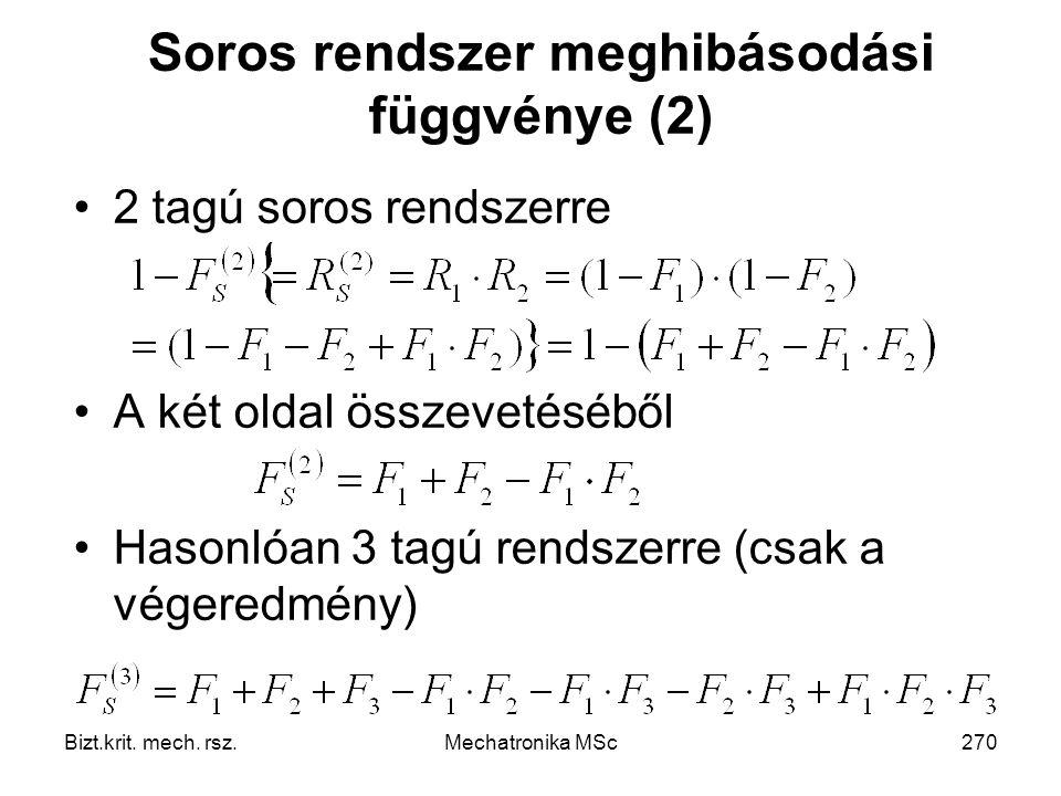 Soros rendszer meghibásodási függvénye (2)