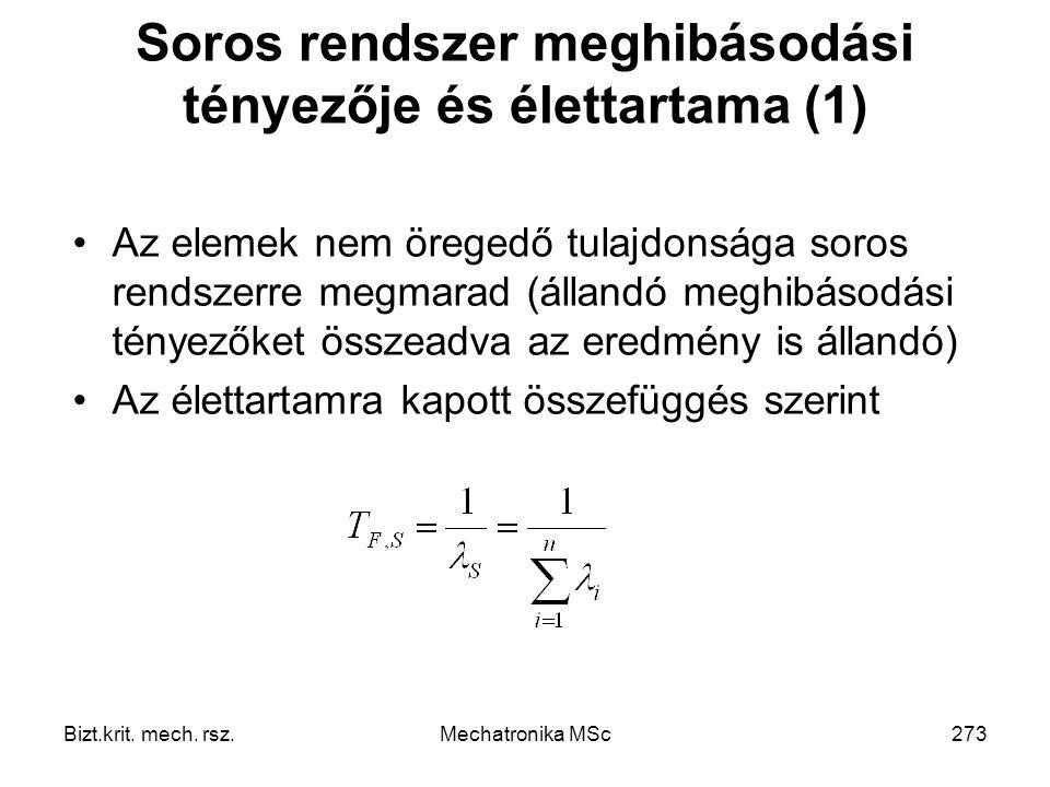 Soros rendszer meghibásodási tényezője és élettartama (1)