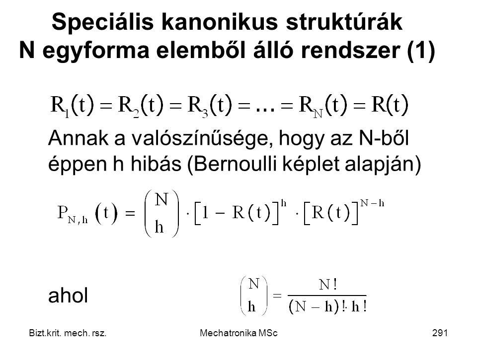 Speciális kanonikus struktúrák N egyforma elemből álló rendszer (1)