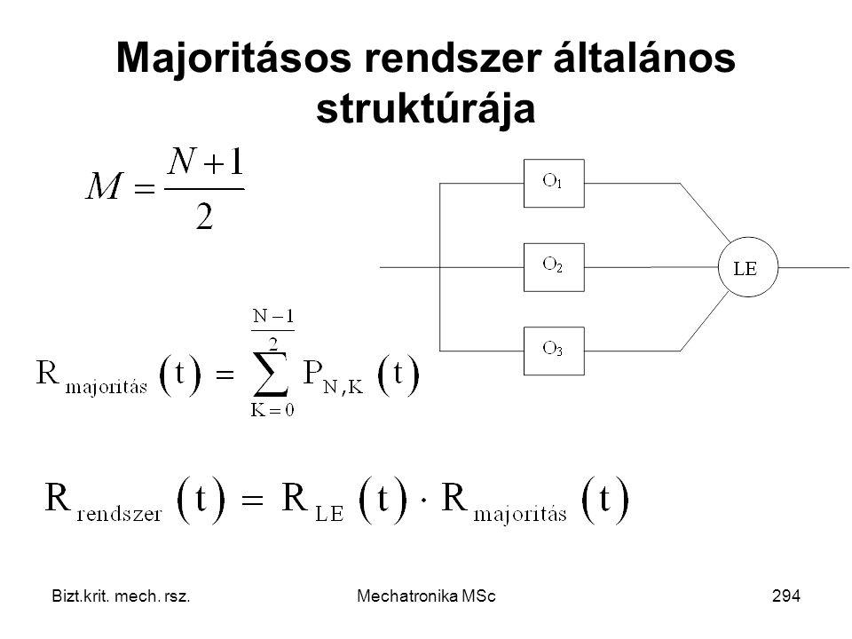 Majoritásos rendszer általános struktúrája