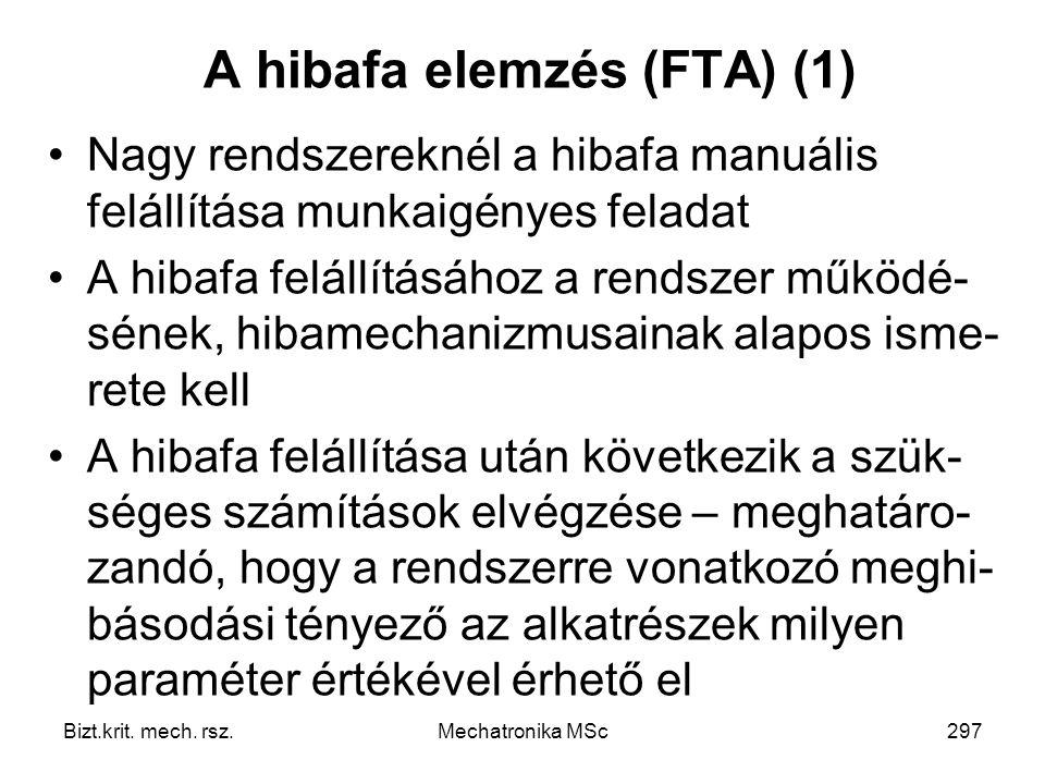 A hibafa elemzés (FTA) (1)
