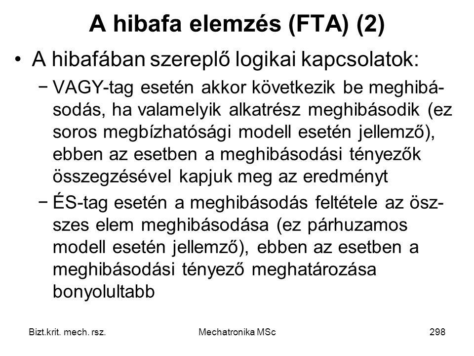 A hibafa elemzés (FTA) (2)