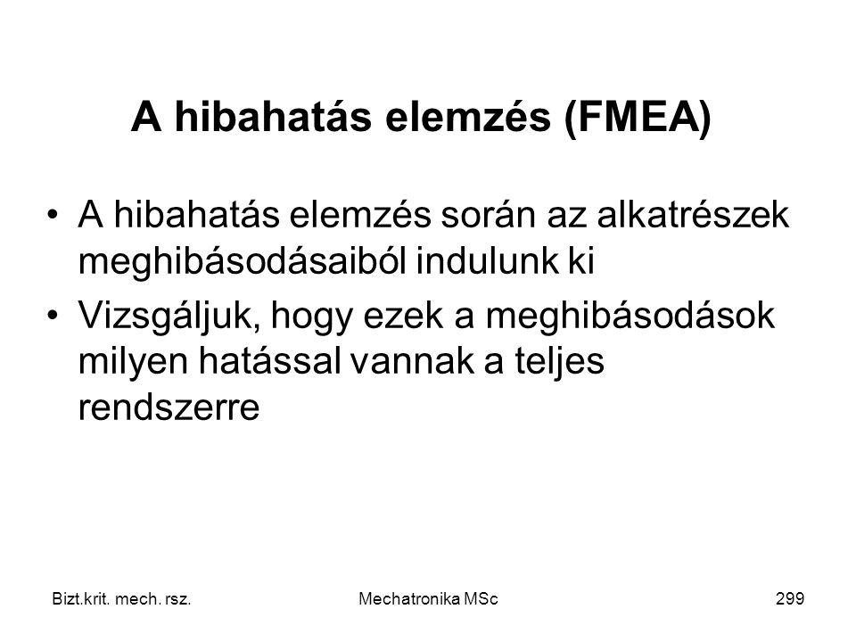 A hibahatás elemzés (FMEA)