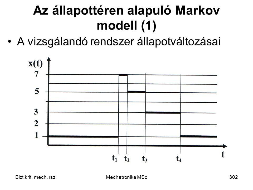 Az állapottéren alapuló Markov modell (1)