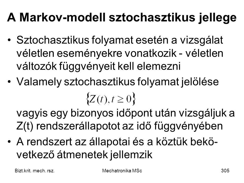 A Markov-modell sztochasztikus jellege