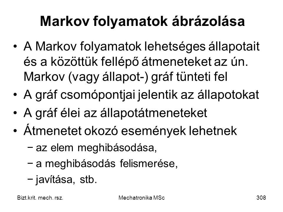 Markov folyamatok ábrázolása