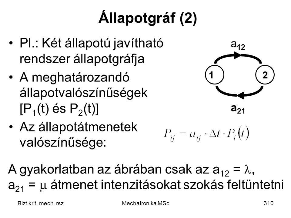 Állapotgráf (2) Pl.: Két állapotú javítható rendszer állapotgráfja