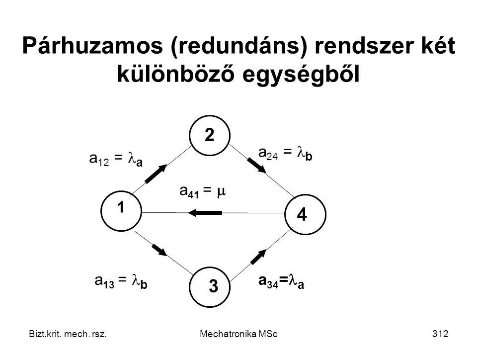 Párhuzamos (redundáns) rendszer két különböző egységből