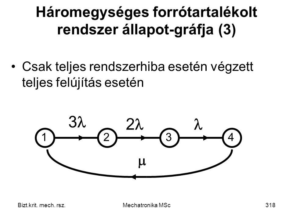 Háromegységes forrótartalékolt rendszer állapot-gráfja (3)