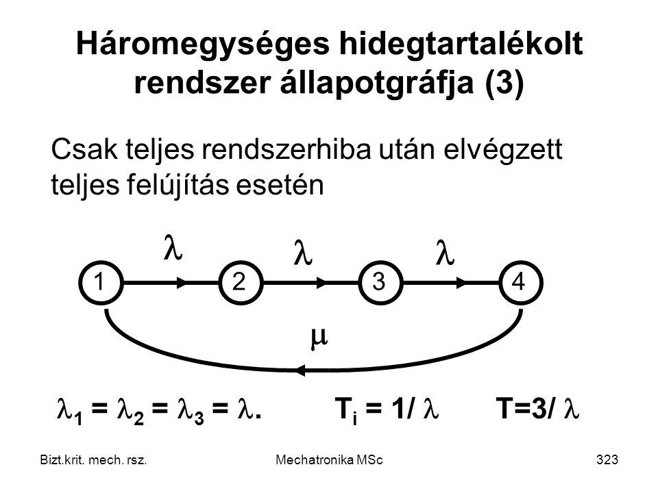 Háromegységes hidegtartalékolt rendszer állapotgráfja (3)
