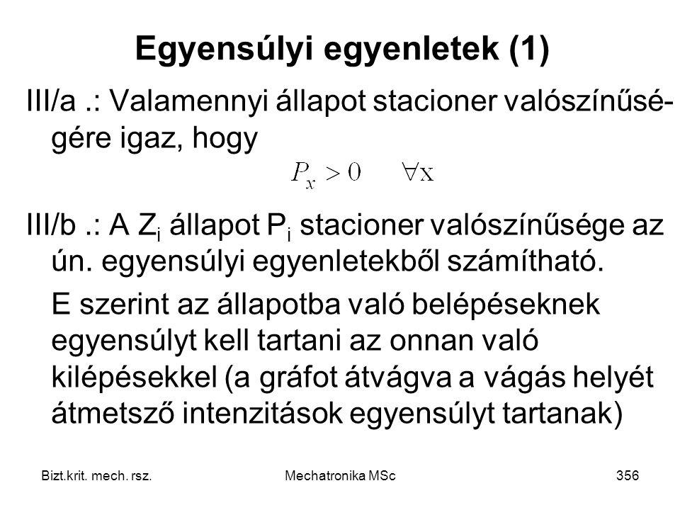 Egyensúlyi egyenletek (1)