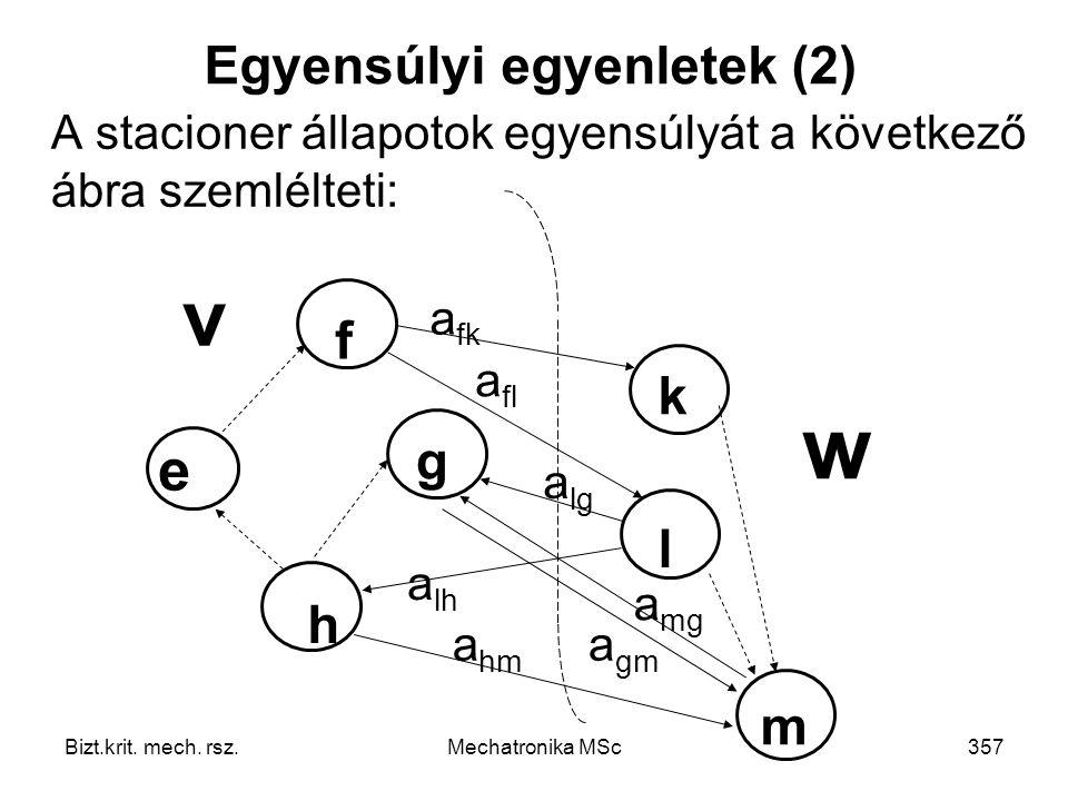 Egyensúlyi egyenletek (2)