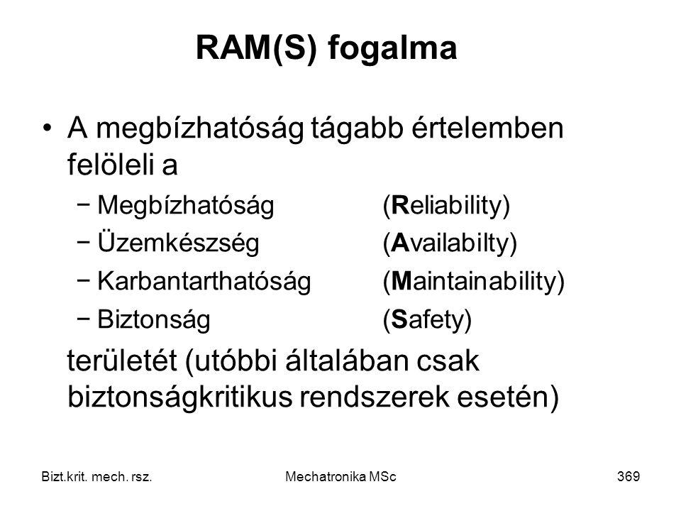 RAM(S) fogalma A megbízhatóság tágabb értelemben felöleli a