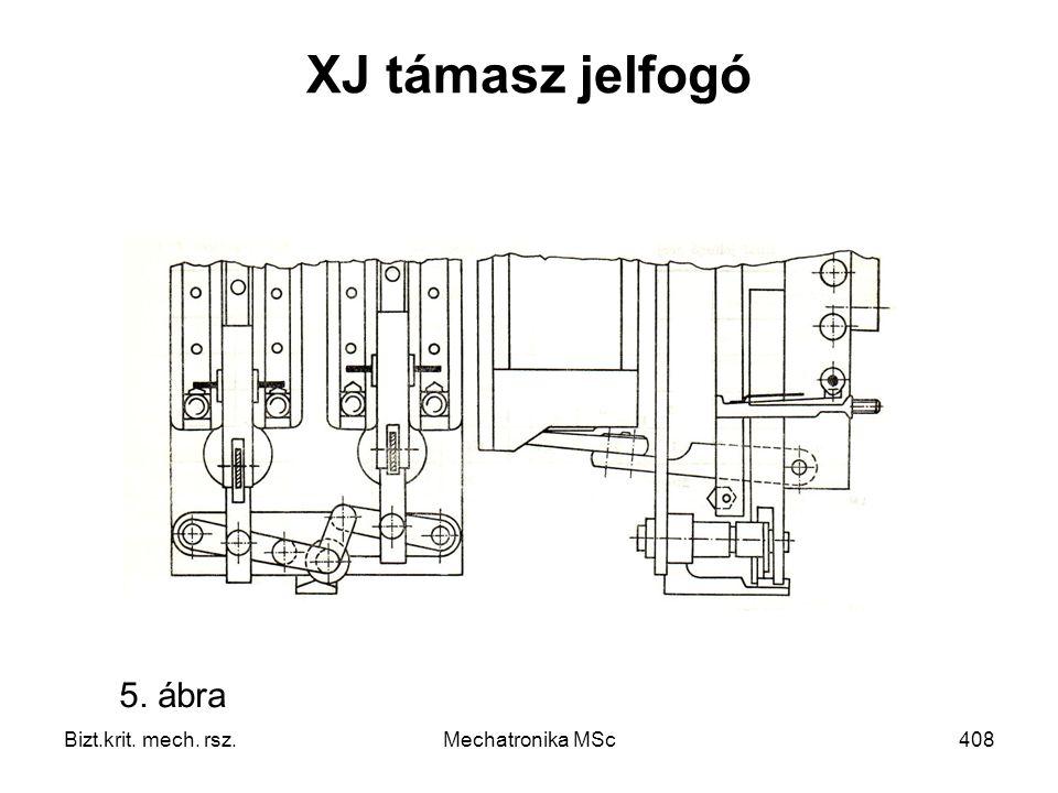 XJ támasz jelfogó 5. ábra Bizt.krit. mech. rsz. Mechatronika MSc
