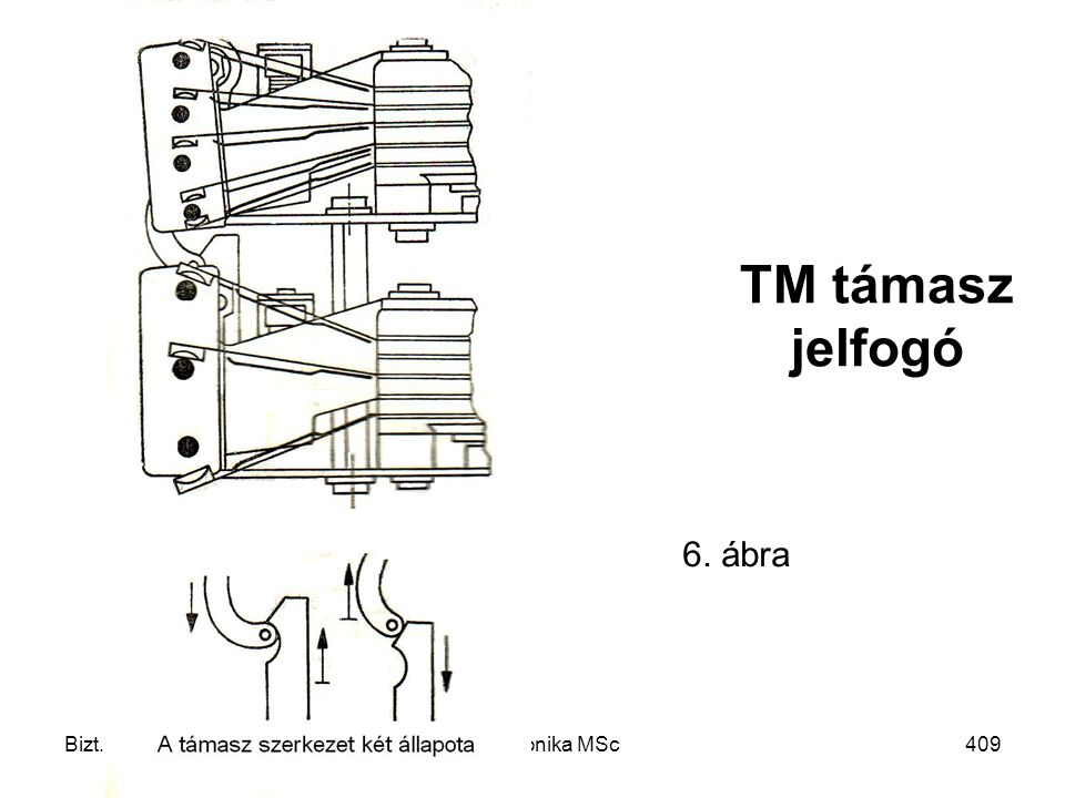 TM támasz jelfogó 6. ábra Bizt.krit. mech. rsz. Mechatronika MSc