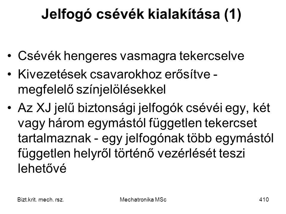 Jelfogó csévék kialakítása (1)