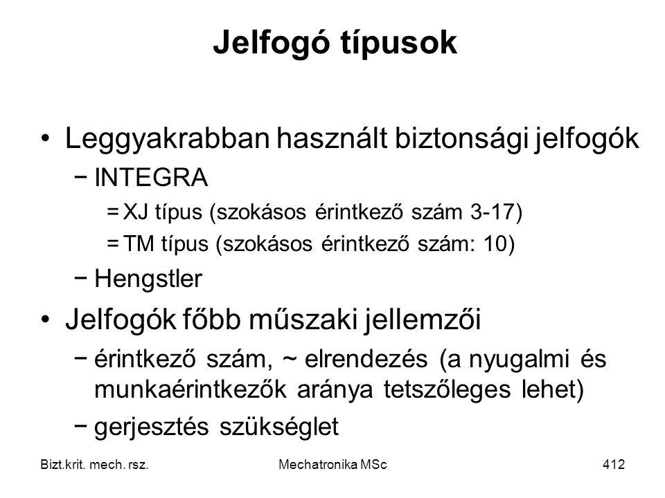 Jelfogó típusok Leggyakrabban használt biztonsági jelfogók