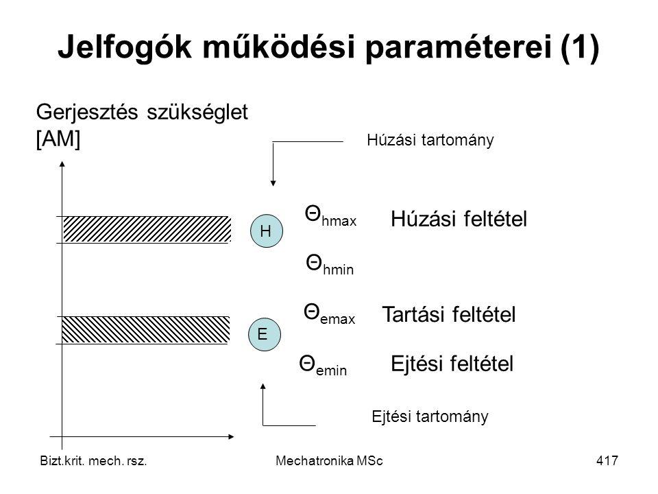 Jelfogók működési paraméterei (1)