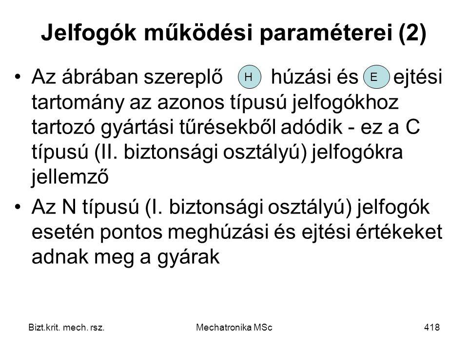 Jelfogók működési paraméterei (2)