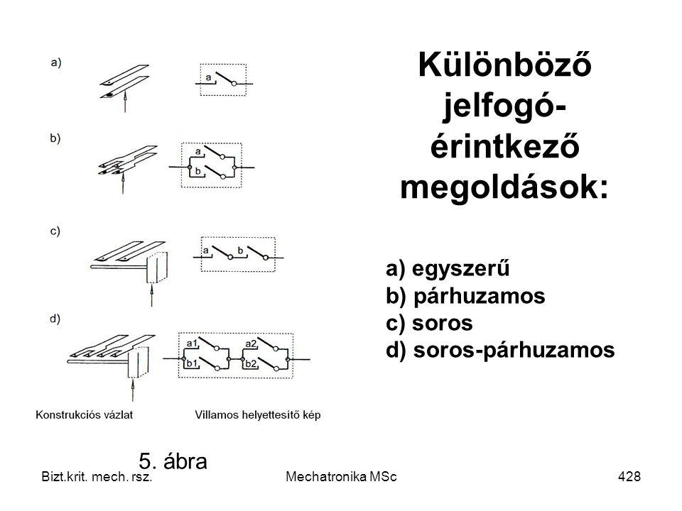 Különböző jelfogó- érintkező megoldások: