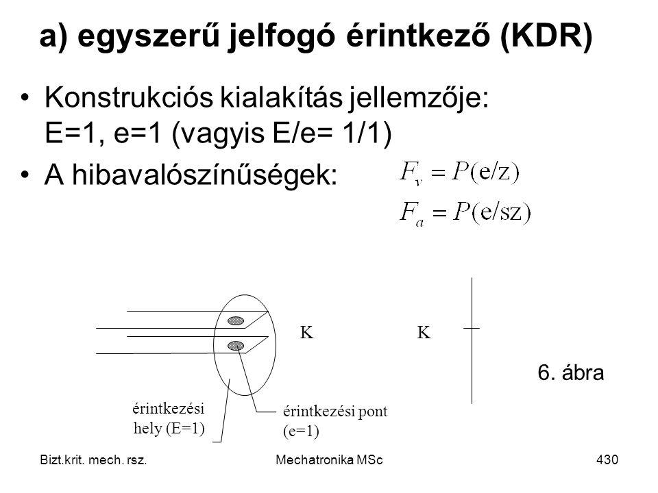 a) egyszerű jelfogó érintkező (KDR)