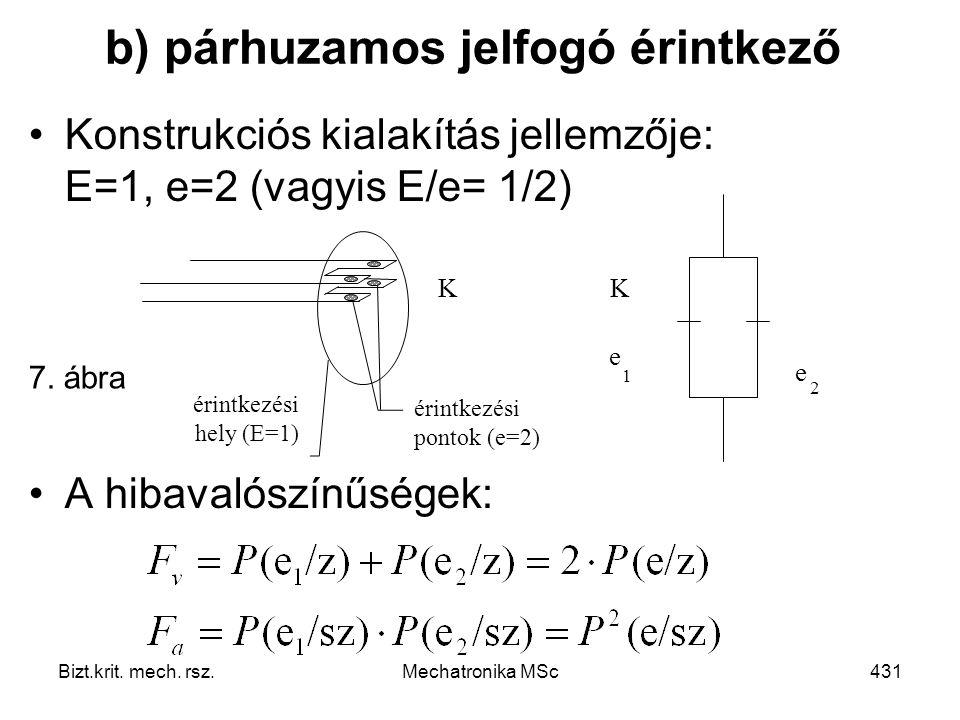 b) párhuzamos jelfogó érintkező