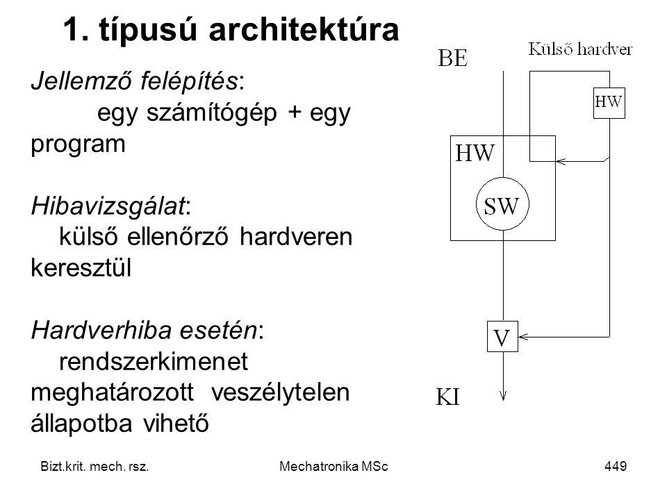 1. típusú architektúra Jellemző felépítés: egy számítógép + egy program. Hibavizsgálat: külső ellenőrző hardveren keresztül.