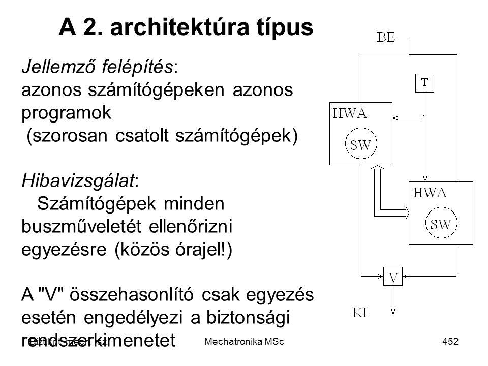 A 2. architektúra típus Jellemző felépítés: azonos számítógépeken azonos programok. (szorosan csatolt számítógépek)
