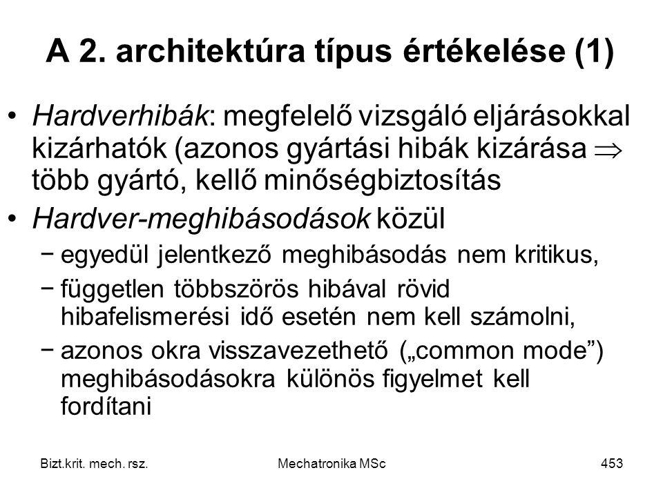 A 2. architektúra típus értékelése (1)