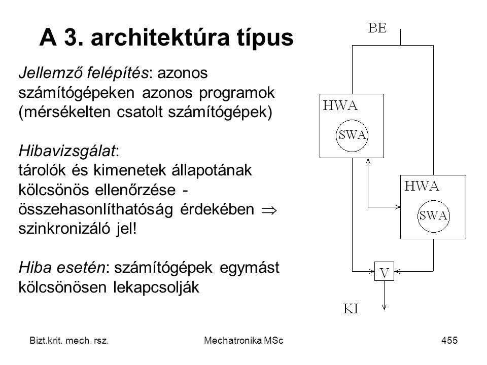 A 3. architektúra típus Jellemző felépítés: azonos számítógépeken azonos programok (mérsékelten csatolt számítógépek)