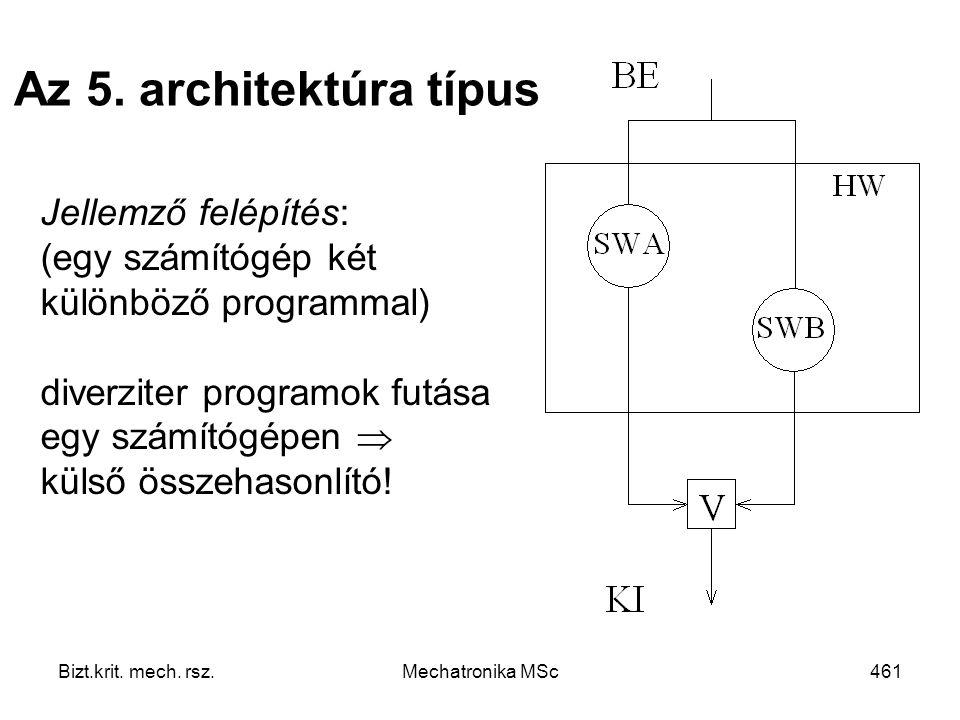 Az 5. architektúra típus Jellemző felépítés: