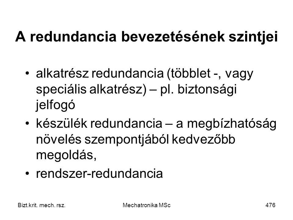 A redundancia bevezetésének szintjei
