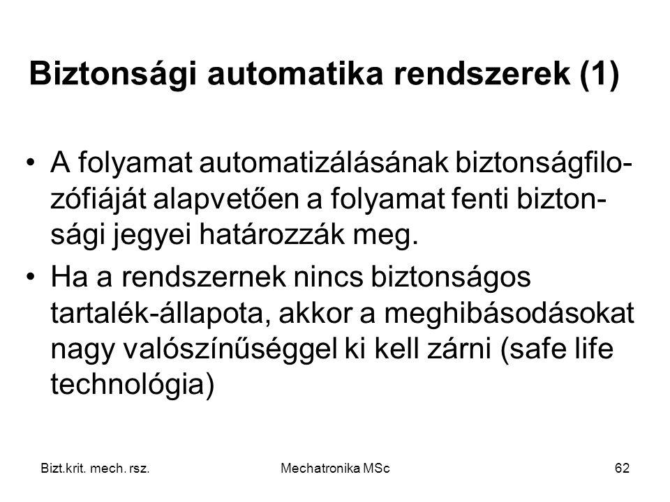 Biztonsági automatika rendszerek (1)