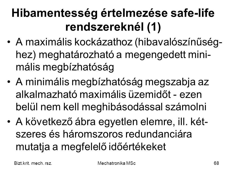 Hibamentesség értelmezése safe-life rendszereknél (1)