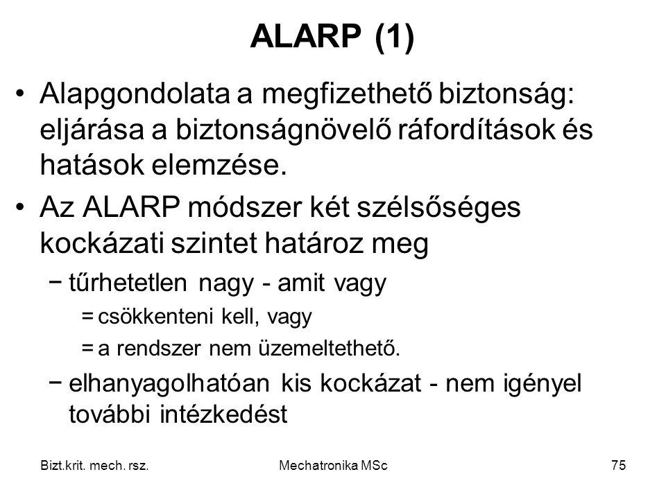 ALARP (1) Alapgondolata a megfizethető biztonság: eljárása a biztonságnövelő ráfordítások és hatások elemzése.