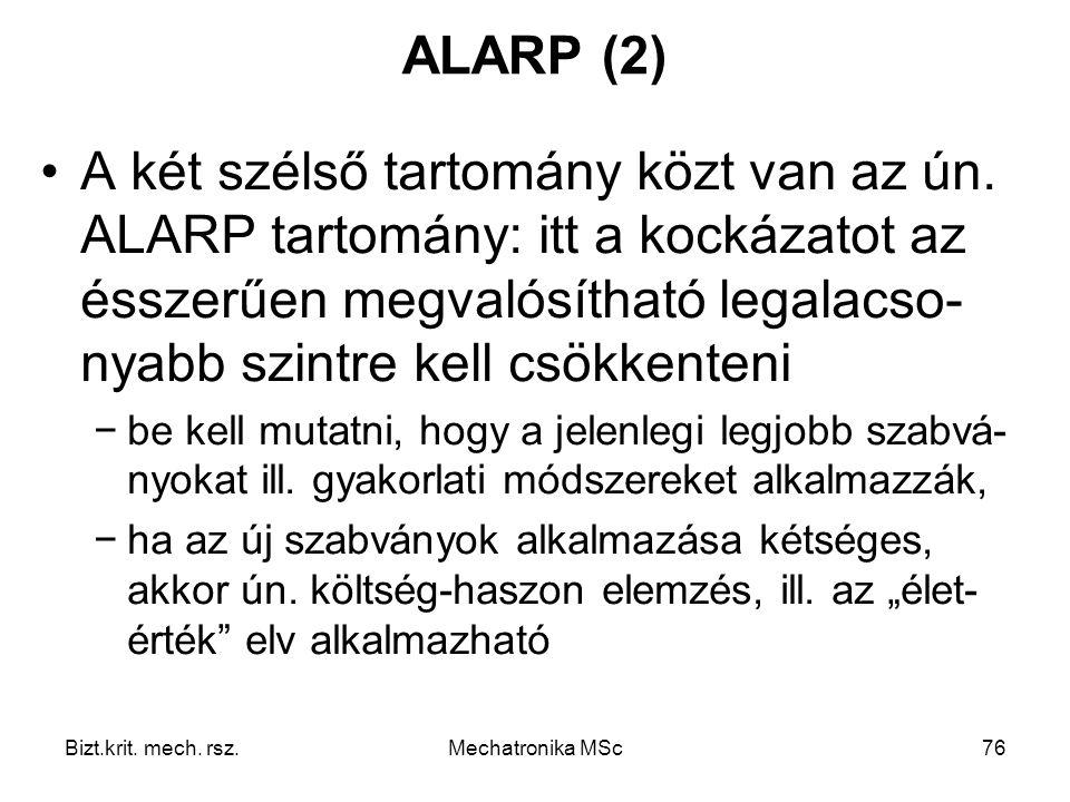 ALARP (2)
