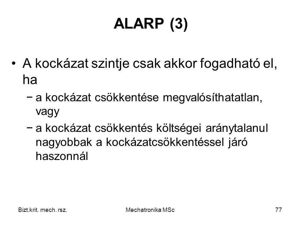 ALARP (3) A kockázat szintje csak akkor fogadható el, ha