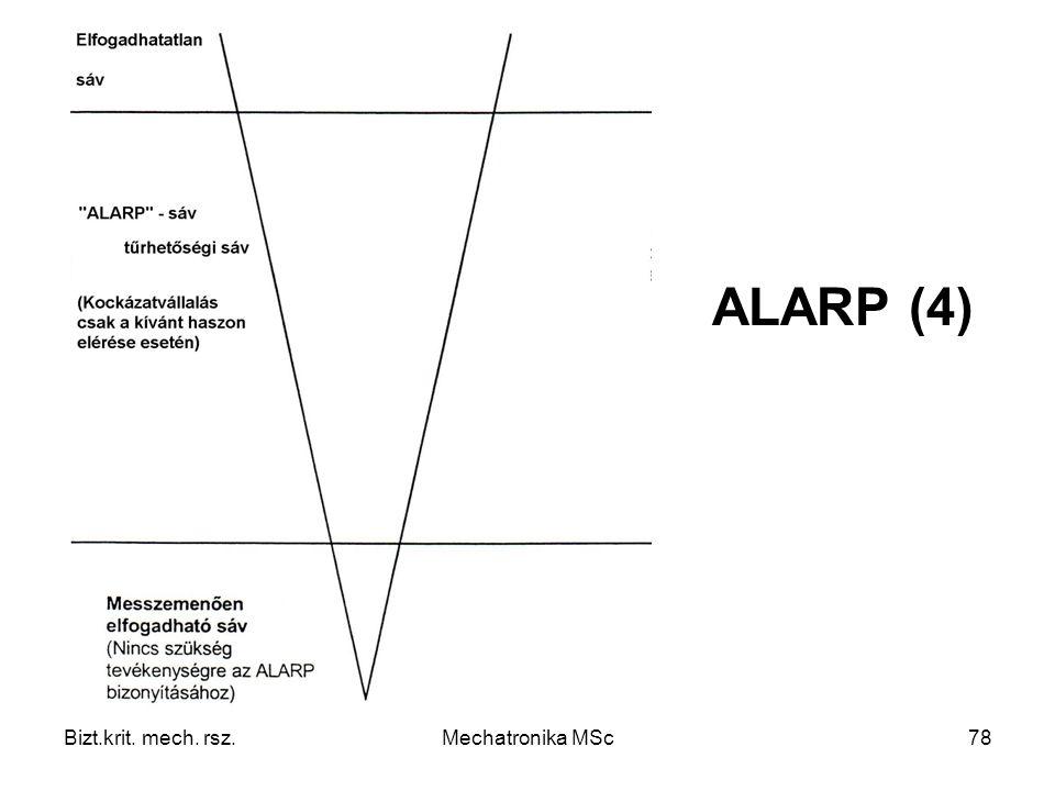 ALARP (4) Bizt.krit. mech. rsz. Mechatronika MSc