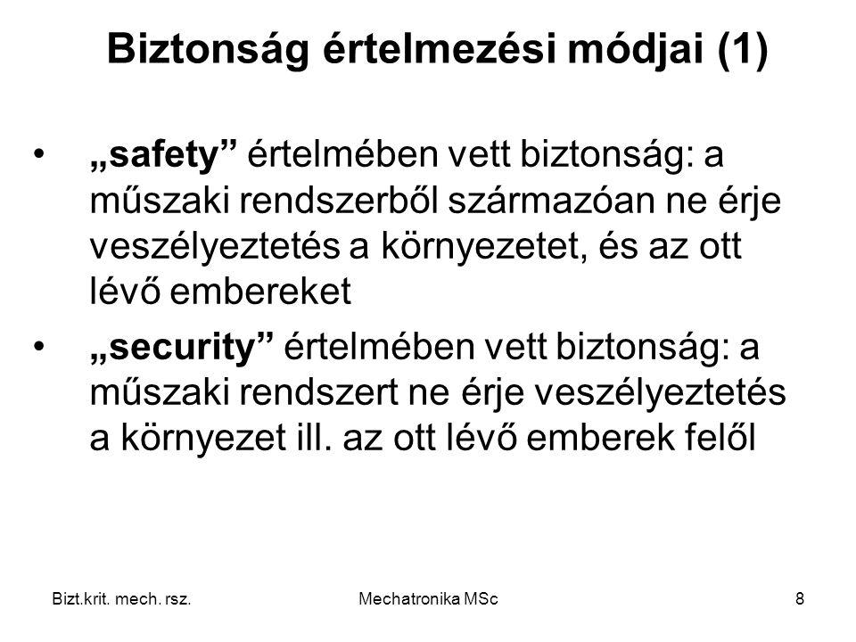 Biztonság értelmezési módjai (1)
