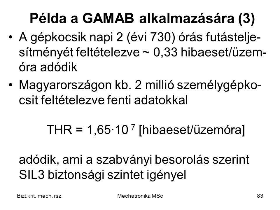 Példa a GAMAB alkalmazására (3)