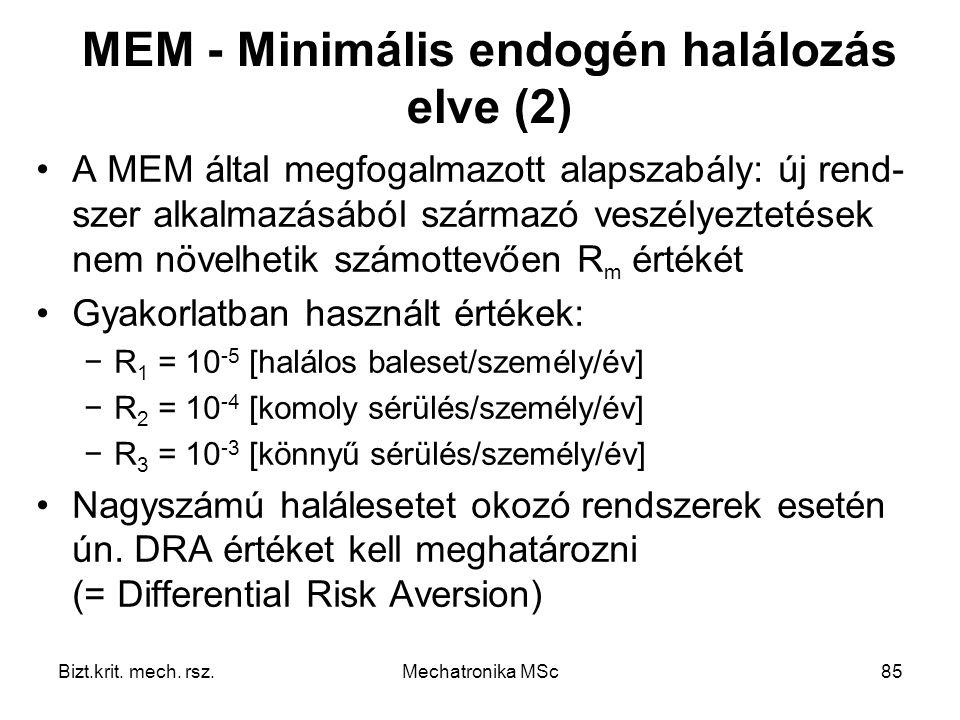 MEM - Minimális endogén halálozás elve (2)