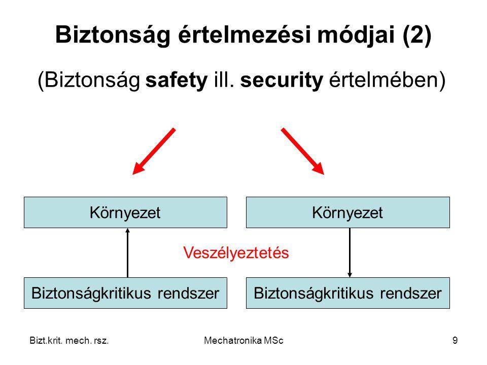 Biztonság értelmezési módjai (2)