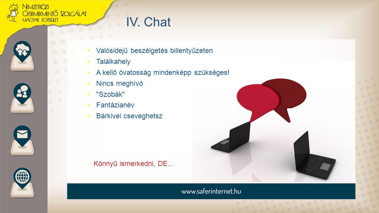IV. Chat Valósidejű beszélgetés billentyűzeten Találkahely