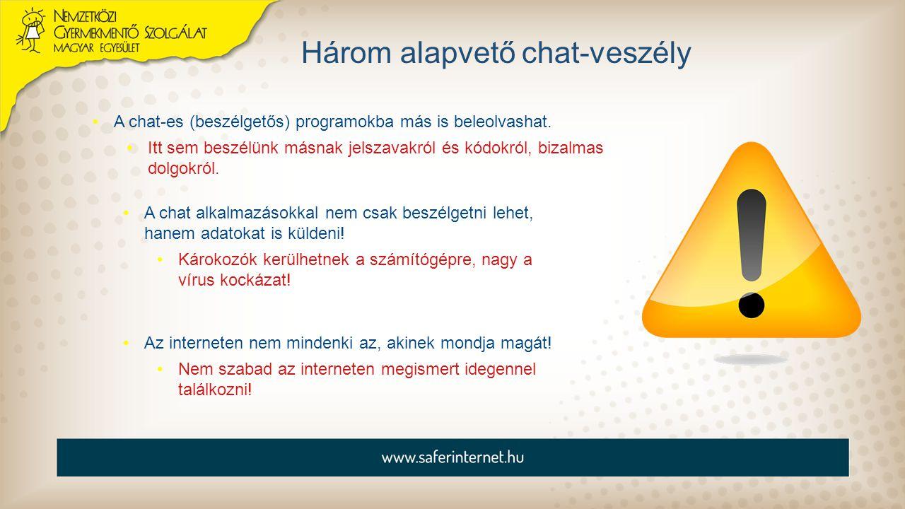 Három alapvető chat-veszély