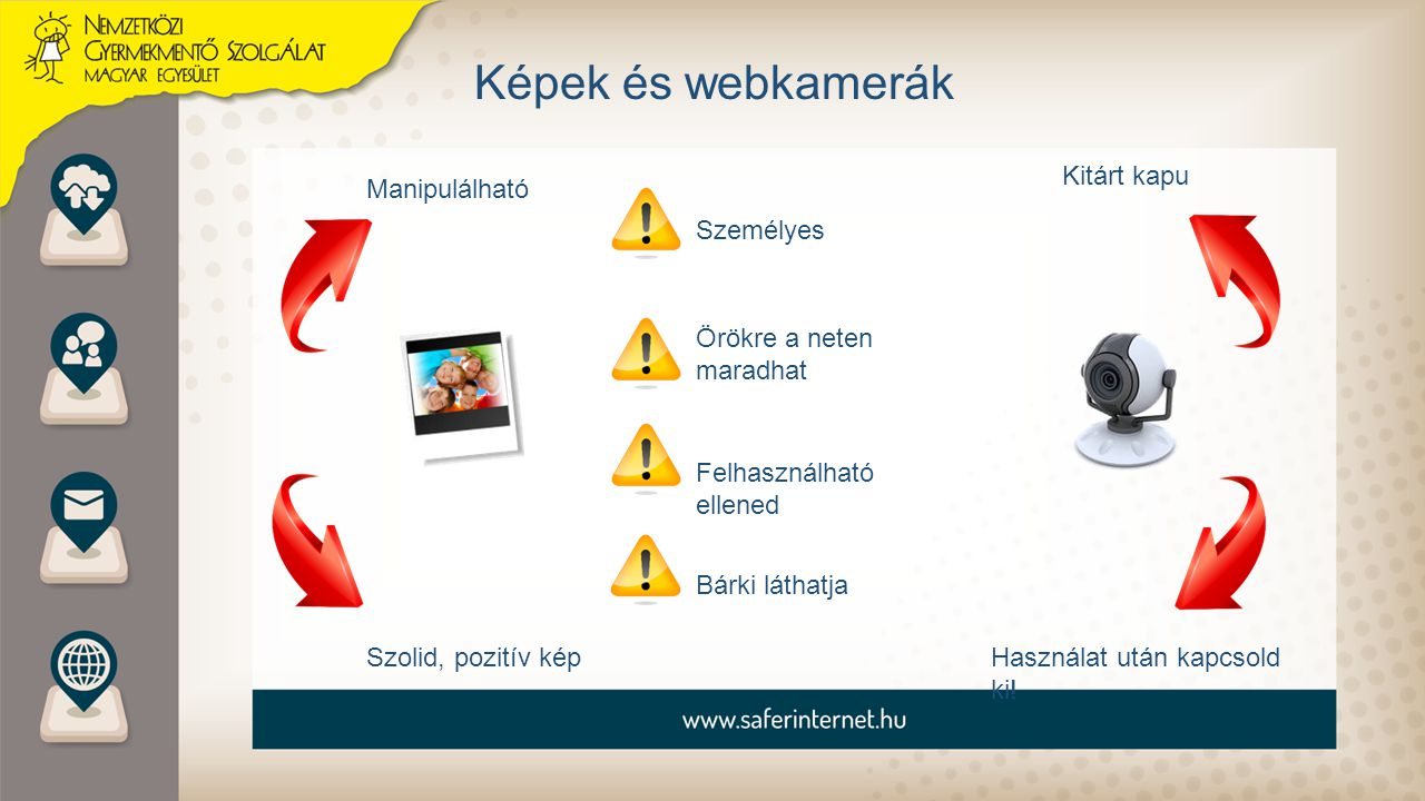 Képek és webkamerák Kitárt kapu Manipulálható Személyes