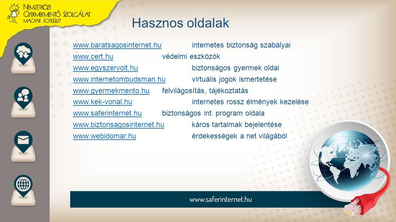 Hasznos oldalak www.baratsagosinternet.hu internetes biztonság szabályai. www.cert.hu védelmi eszközök.