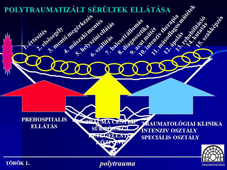 PREHOSPITALIS ELLÁTÁS TRAUMA CENTER SÜRGŐSSÉGI BETEGELLÁTÓ KÖZPONT